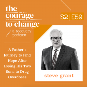 Steve M Grant featured on The Courage to Change Podcast